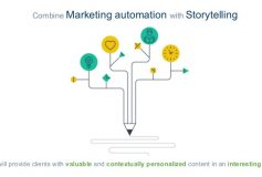 How to apply Storytelling to a marketing campaign?