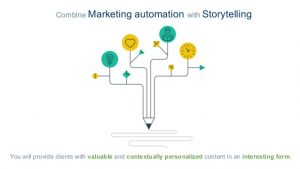 How to apply Storytelling to a marketing campaign