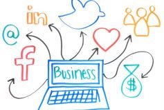 87% of B2B companies uses social networks to promote their content