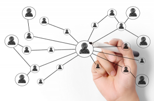 More and more consumers buy products referred from social networks