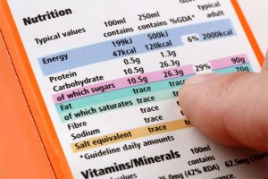 Should phosphorus and potassium content be included in food labeling